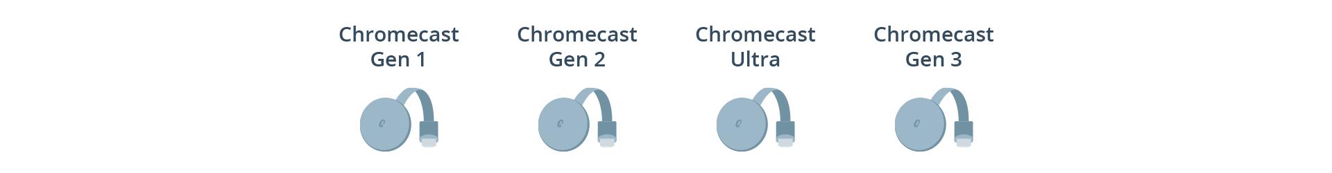 Chromecast Banner