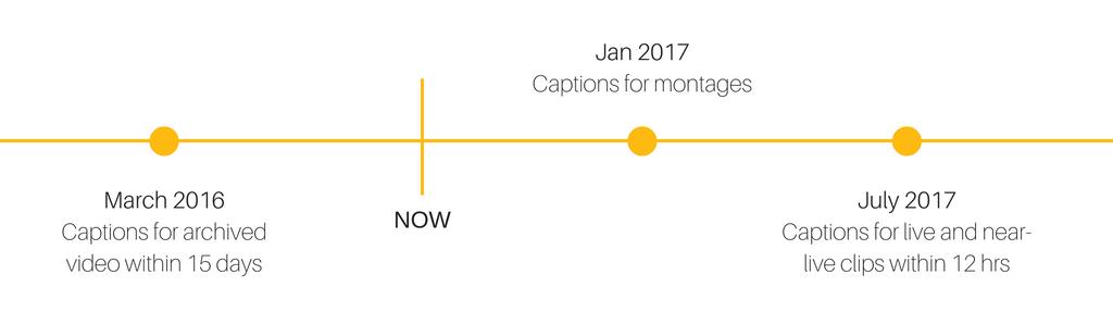 FCC upcoming deadlines
