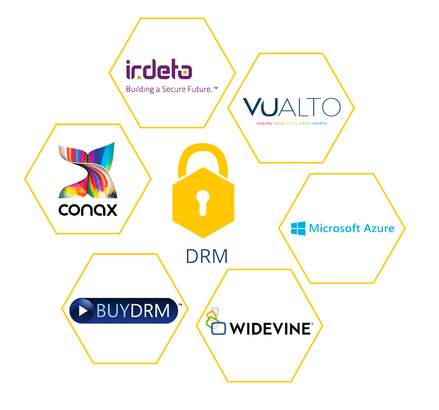 DRM support on THEOplayer Chromecast SDK: Irdeta, Vualto, Conax, Microsfot Azure, BUYDRM and Widevine