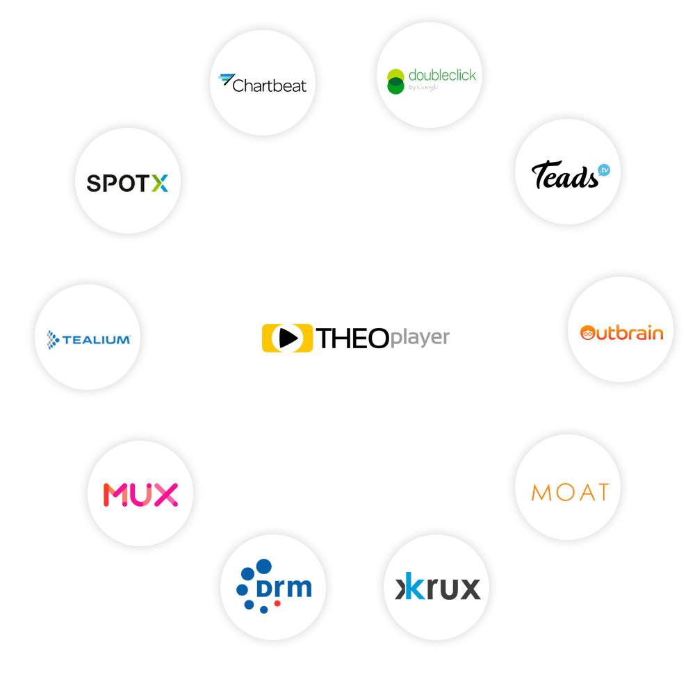 Partners of THEOplayer logos