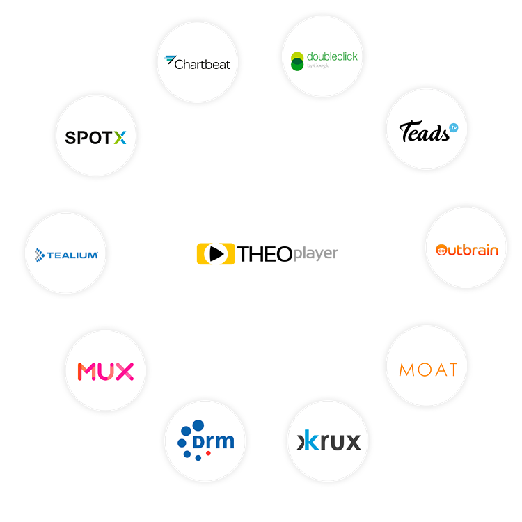 THEOplayer's vast integrations ecosystem