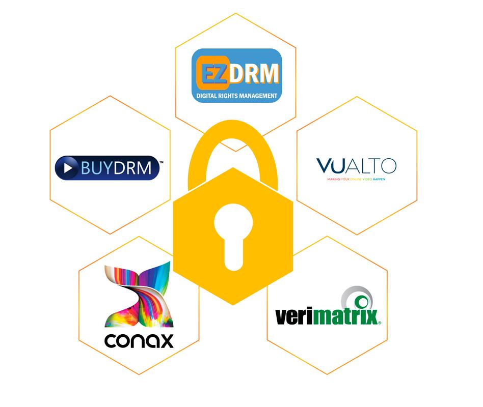 THEOplayer DRM SDK integrated: EZDRM, BUYDRM, Conac, Vualto and Verimatrix