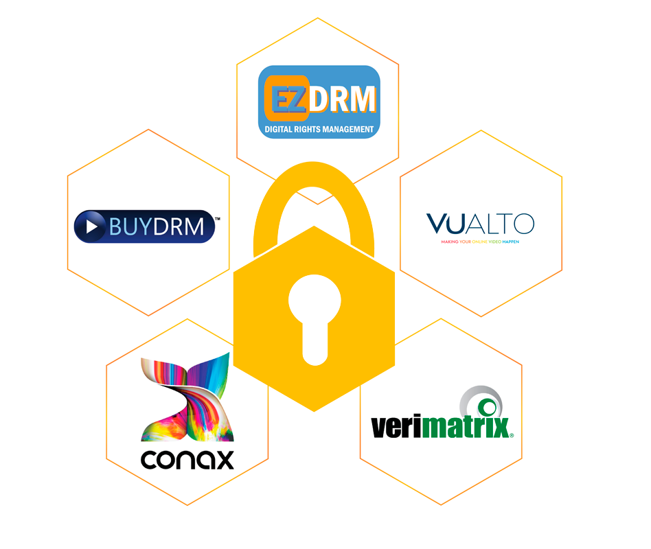 THEOplayer DRM SDK integrated: EZDRM, BUYDRM, Conac, Vualto and Verimatrix