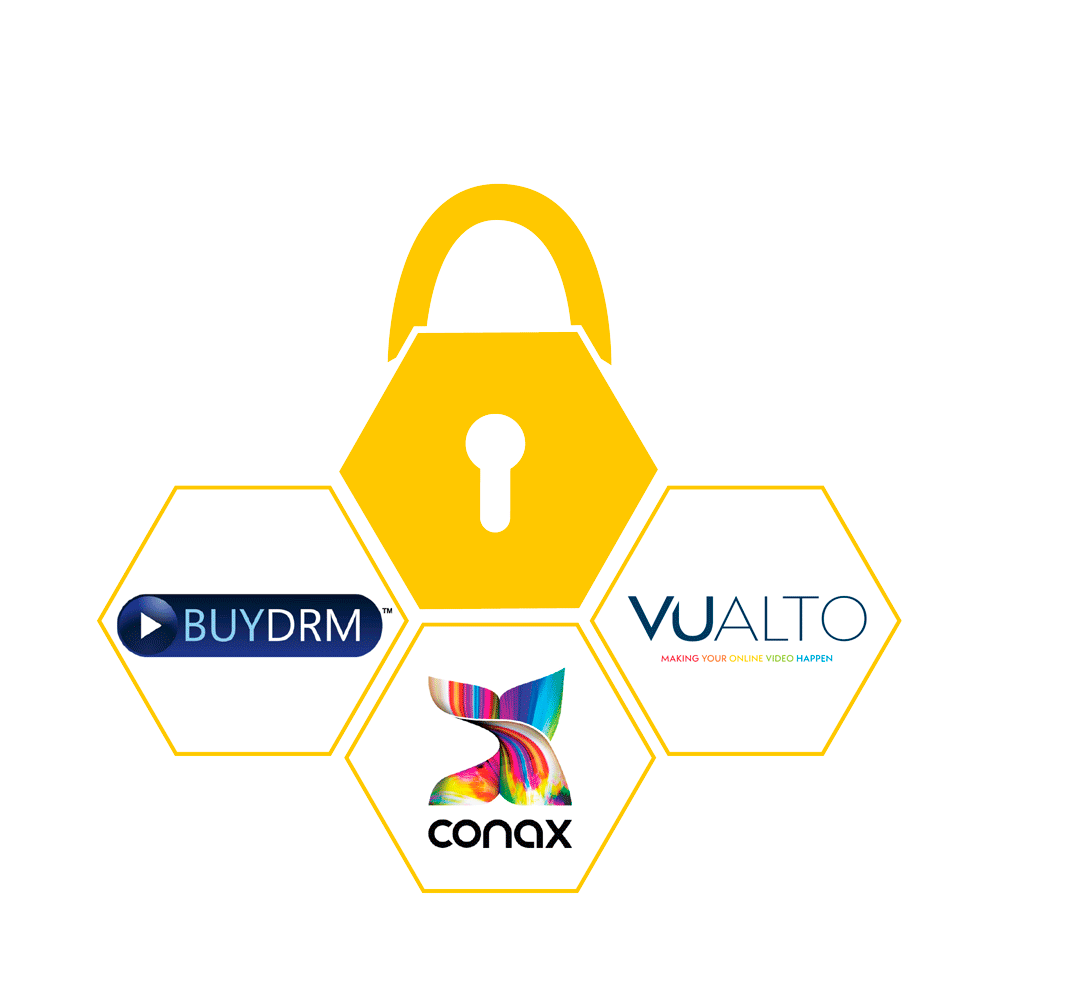 EZDRM, BUYDRM, verimatrix, Vualto and Conax available on Android TV SDK with THEOplayer