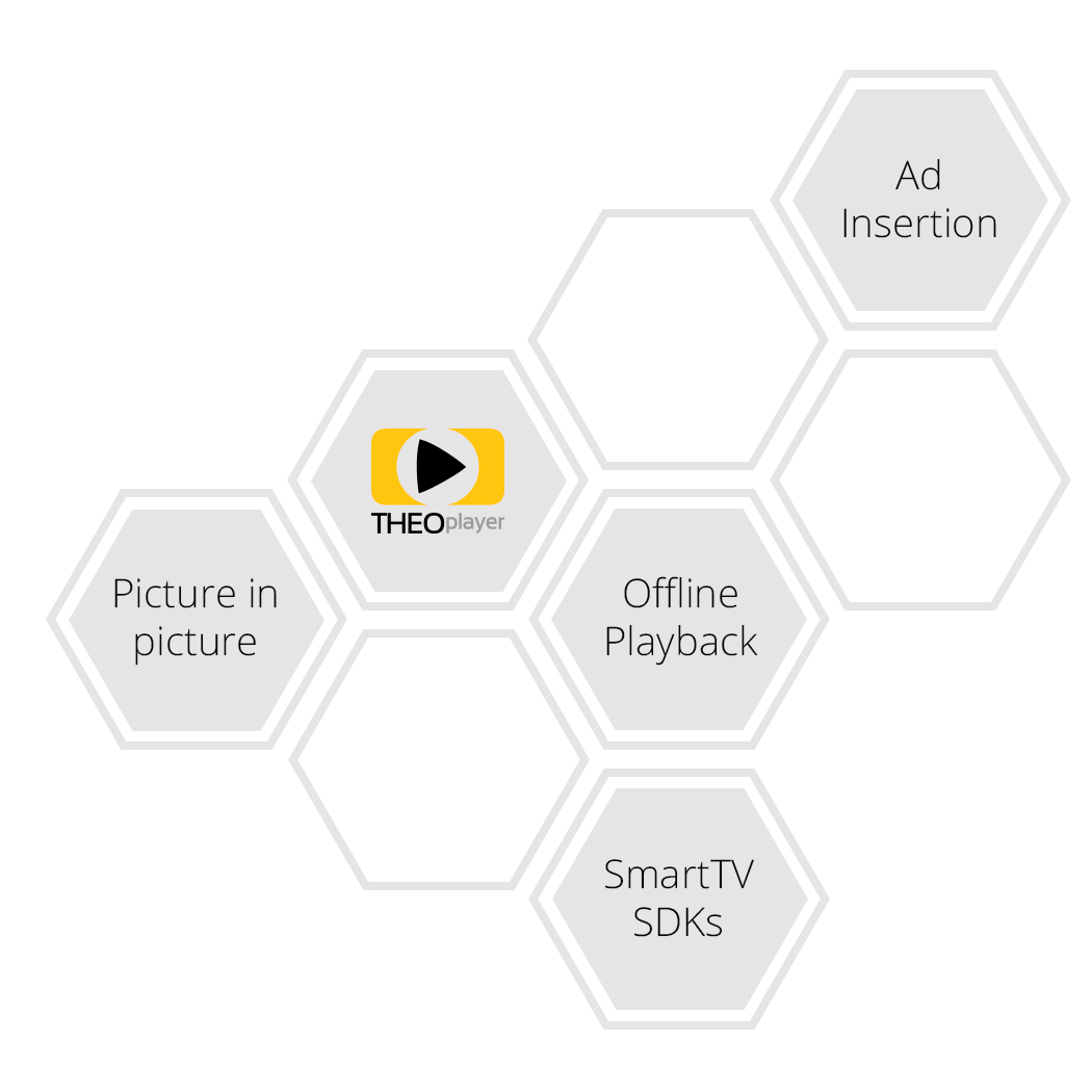 Our innovations, from Picture-in-Picture to SmartTV SDKs