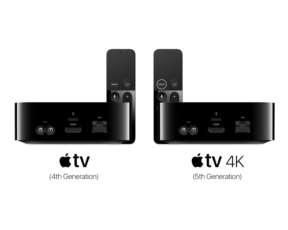THEOplayer's support on 4th and 5th Generation tvOS devices