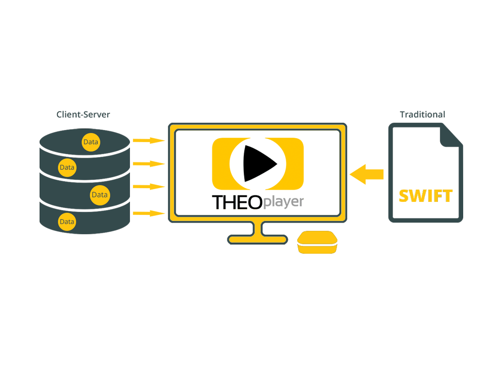 THEOplayer tv OS SDK schema
