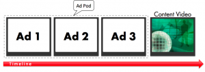 Ads with THEOplayer