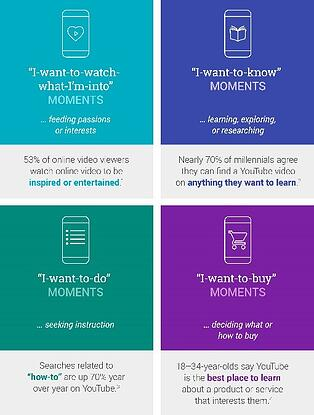 Video micro moments
