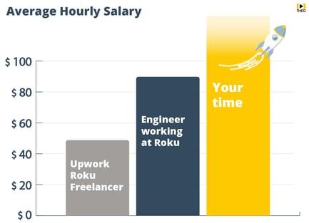 SalaryGraph-01