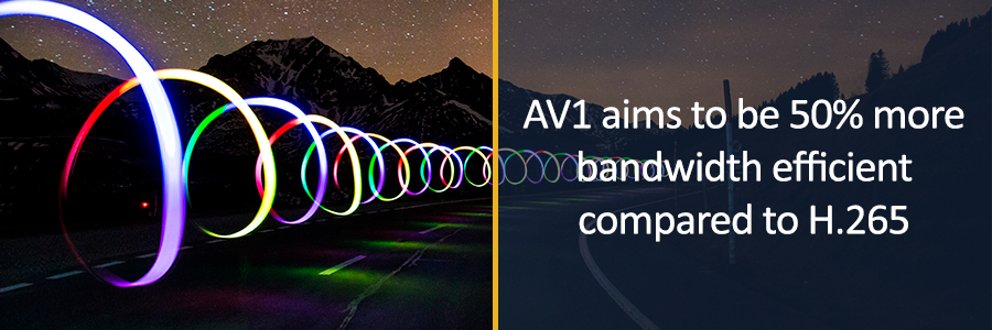 AV1 aims to be 50% more bandwidth efficient compared to H.265